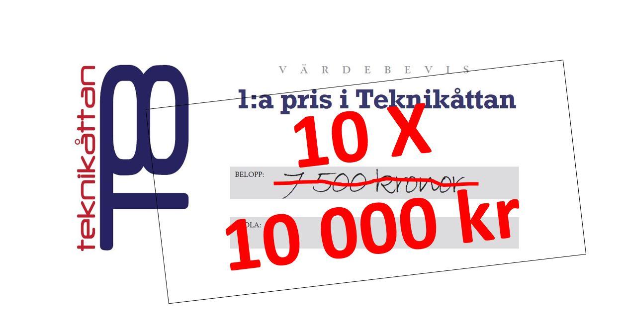 Nya priser 2020 10x10000kr